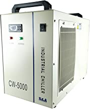 cw 5000 water chiller alarm