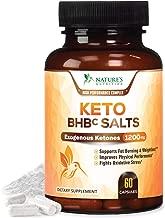 Best free bottle of keto Reviews