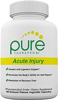 Acute Injury -