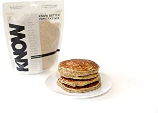 Best know food products Reviews