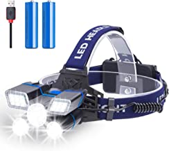 Rechargeable Headlamp, 21 LED Headlamp with Red Strobe Lights, 9 Modes USB Rechargeable..