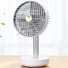SMARTDEVIL Portable Desk Fan, Lower Noise, USB Rechargeable Battery Operated Fan with Four Speeds, 4000Mah Battery for Hom...