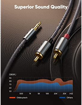 2 Pack RCA Cable, Oldboytech RCA to 3.5mm [6 Feet, Hi-Fi Sound] Nylon-Braided RCA to AUX Audio Cable Compatible with ...