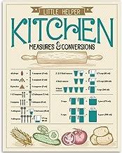 Best kitchen conversions sign Reviews