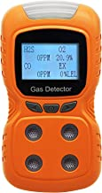 Portable Multi Gas Detector, Handheld Air Quality Gas Monitor Digital LCD Display, Rechargeable Lithium Battery Powered Gas Analyzer with Alarm
