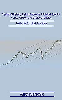 pitchfork tool trading