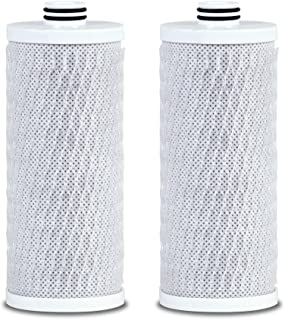 Best aqua flo replacement filters Reviews
