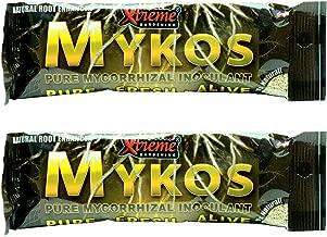 mykos pure mycorrhizal