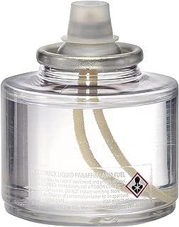 Best liquid wax candles Reviews