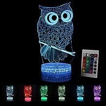 Amazon.es: proyector de hologramas