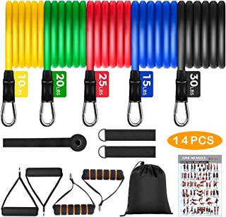 JOERRES Semetor Resistance Bands 4 Pack Set, Fabric Exercise Bands for Legs and Butt