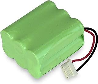 Braava 320 Battery - 1500mAh