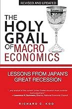 Best balance sheet macroeconomics Reviews