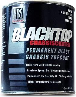 KBS Coatings 8412 Flat Black BlackTop Chassis Paint - 1 Quart