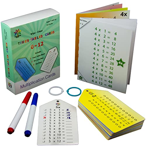Multiplication Tables Amazon