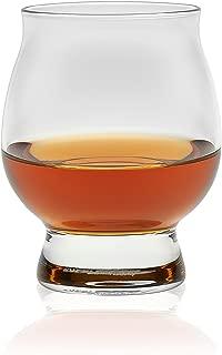Best kentucky bourbon trail glass Reviews