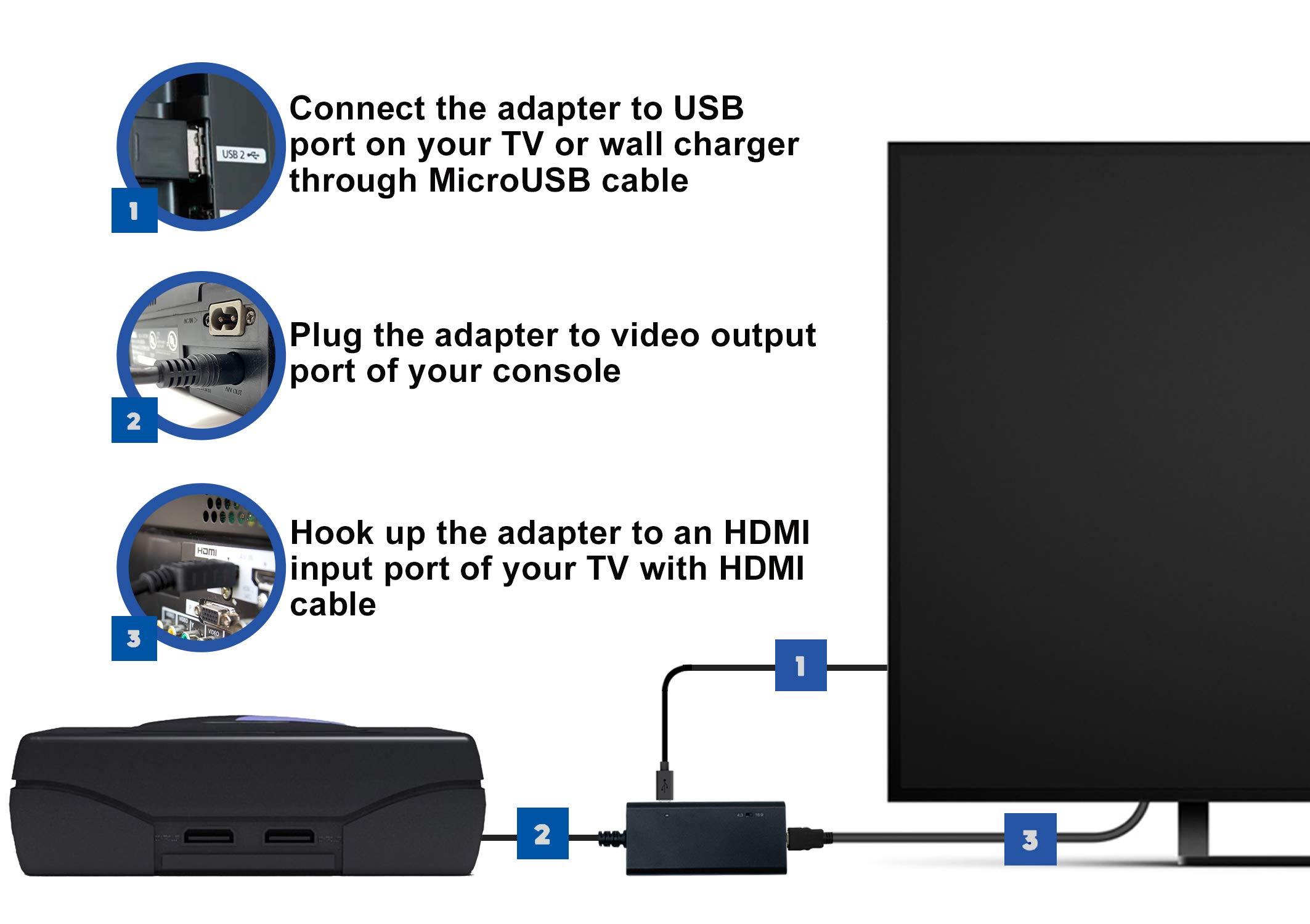 Cable HDMI para consola Sega Saturn: Amazon.es: Videojuegos