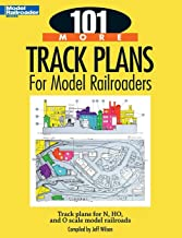 Best small model railroad layout plans Reviews