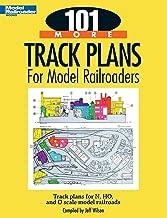 Best model train track plans Reviews