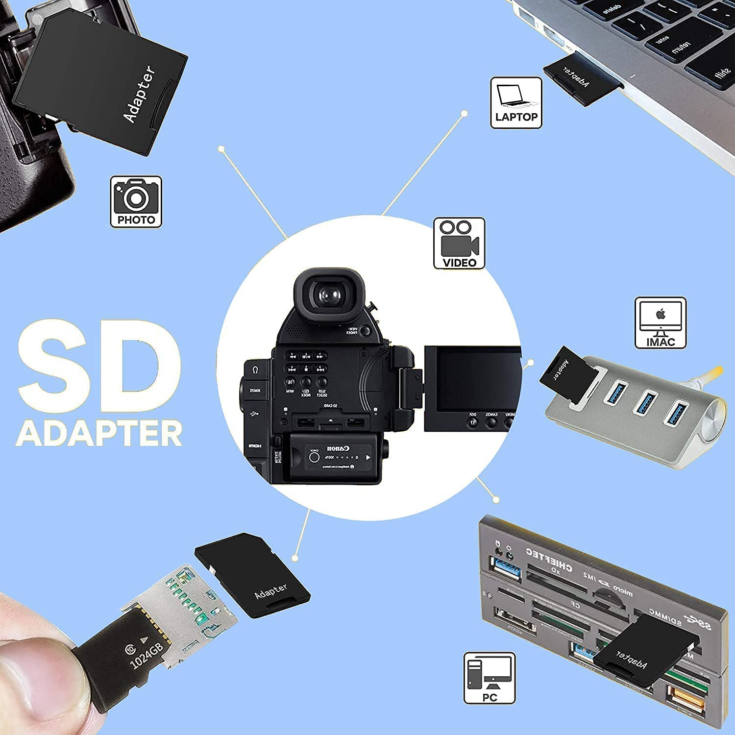 Micro SD Card Reader, Memory Card Reader, Comes with 1024GB Micro SD Card and Free Adapter (A)