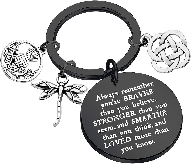 BLEOUK Outlander Gift Sasenach Inspired Jewelry Gift She Believed She Could So She Did Outlander Scottish Thistle Dragonfly Charm Bracelet