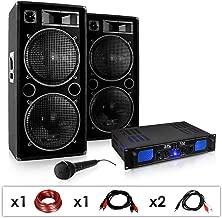 Mejor Audio Y Sonido Profesional de 2020 - Mejor valorados y revisados
