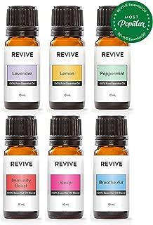 Best re live hemp oil Reviews