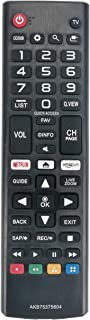 Best app store lg remote Reviews