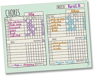 Jennakate Mint Multiple Child Behavior Reward Chore Chart-Daily Household Chore Checklist-Job Chart- Dry Erase - Family Command Center -18