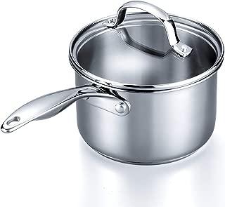 16cm saucepan with lid
