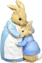 peter rabbit decorations uk