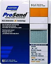 norton adalox sandpaper