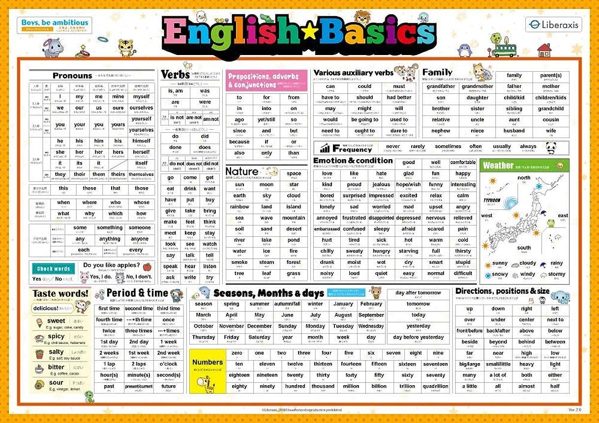 本モルヒネ親密な【Ver.2.0 視認性UP! お風呂で学べる】English Basics ポスター Kids 基本の英単語ポスター子供用:ひらがな表記 A2 420×594