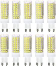 LED Light Bulb G9 Corn Light 9W Equivalent Replacement 90W Halogen Lamp AC 220-240V LED Bulb for Exhibition, Office, Home ...