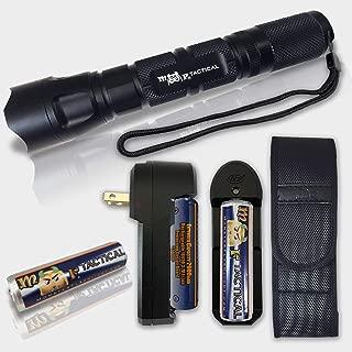 Best gsx tactical flashlight Reviews