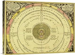معرض صور العالمية gcs-450096–1824–142سم andreas cellarius الخرائط of the heavens: tychonis brahe التفاضل والتكامل pla...
