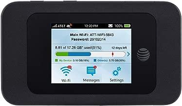 ZTE Velocity 2 (2nd Gen) 4G LTE Mobile WiFi Hotspot GSM Unlocked - Black