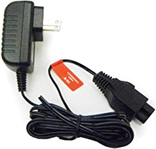 Charger for Dirt Devil Vacuum 16V AC Adapter Charger Part Number 460008693