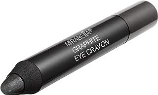 Best mirabella beauty kit eyeshadow Reviews