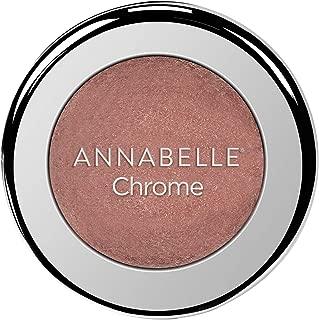 Best rose gold single eyeshadow Reviews