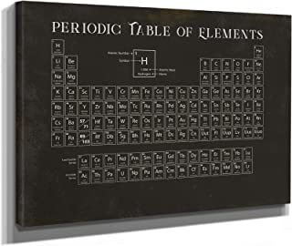 Cutler Miles Periodic Table of Elements Science Wall Art 20