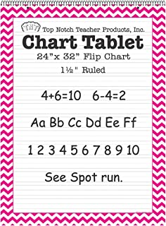 Top Notch Teacher Products Chevron Border Chart Tablet (1 1/2