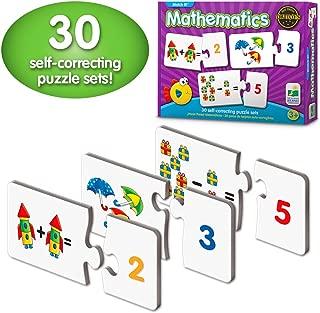 mtech in mathematics
