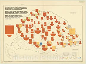 Historic Pictoric Map : Hungary 1918 52, Antique Vintage Reproduction : 59in x 44in