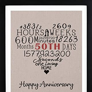 Happy Anniversary Burlap Wall Art with Frame, 50th Wedding Anniversary Gifts for Parents or Grandparents, 50th Anniversary Gifts for Women, Golden Anniversary Gifts Idea