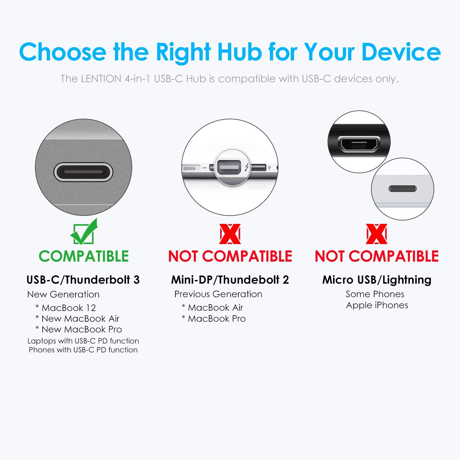 LENTION 4-in-1 USB-C Hub with Type C, USB 3.0, USB 2.0 Compatible 2020-2016 MacBook Pro 13/15/16, New Mac Air/Surface, ChromeBook, More, Multiport Charging & Connecting Adapter (CB-C13, Space Gray)