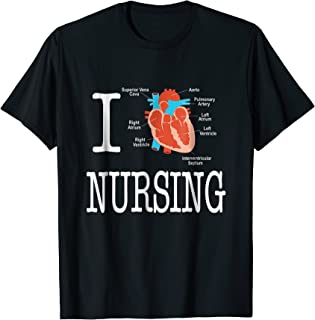 Best i heart nursing Reviews