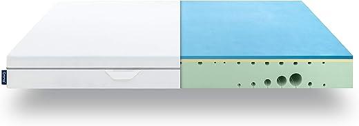 EMMA One Matratze – 90×200 cm, Liegegefühl Medium – ergonomische 7 Zonen Matratze – atmungsaktiv – 100 Nächte Probeschlafen – Öko-Tex Zertifiziert…