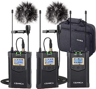 mic wireless sony