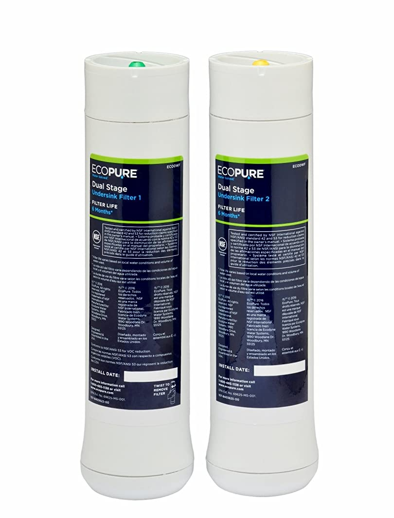EcoPure Dual Stage Under Sink Replacement Water Filter Set (ECODWF) | NSF Certified | Fits ECOP20 System | 6-Month Filter Life